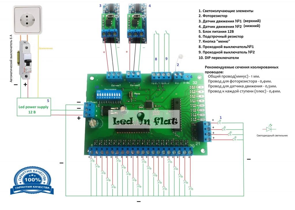 Инструкция по установке контроллера