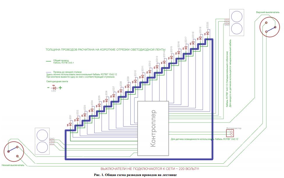 Схема подсветка лестницы светодиодной лентой своими руками 7